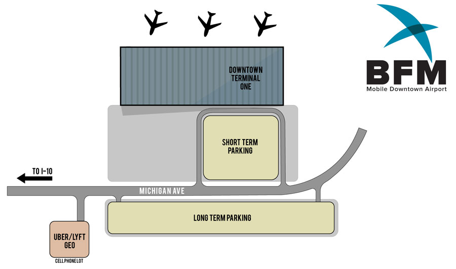 Parking map showing short term parking outside of terminal and long term across the street